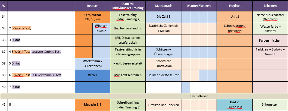 Vorlage: Schuljahresplanung für Lehrpersonen | Schule 2.0
