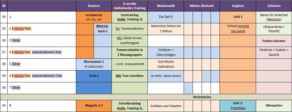 Jahresplanung Fächer